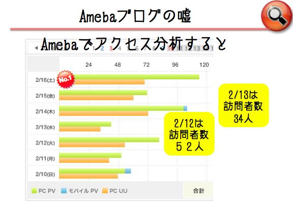 ameba-google1