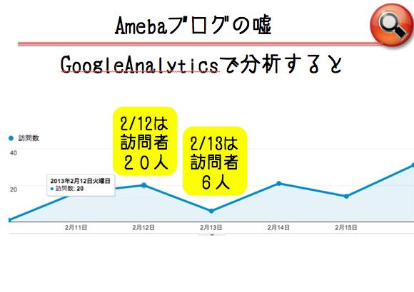 ameba-google2