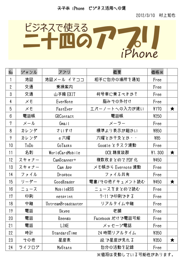 iphoneapuri