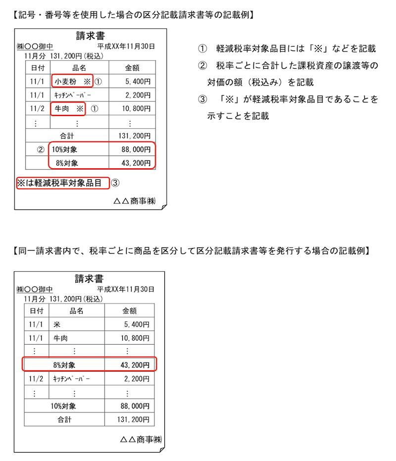 記号・番号等を使用した場合の区分記載請求書等の記載例