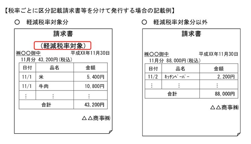 税率ごとに区分記載請求書等を分けて発行する場合の記載例